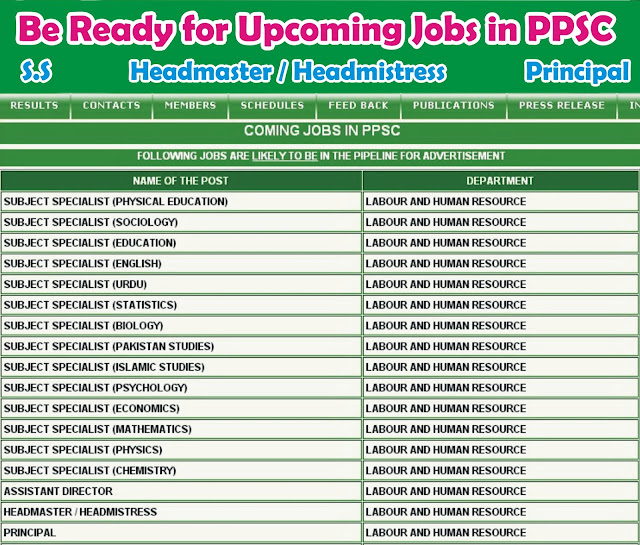 PPSC is Going to Announced Subject Specialist and Headmaster / Headmistress Jobs in Punjab