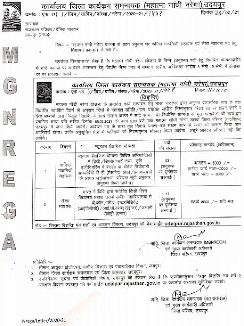 MGNREGA Junior Technical Assistant Application form 2021