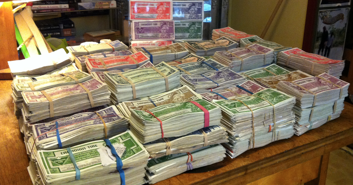 Kawartha Lakes Mums: @CDNHomeowner #Giveaway Win $1000 @CanadianTire Gift Card!