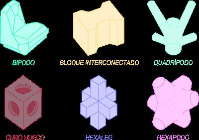 Otros ejemplos de piezas del manto