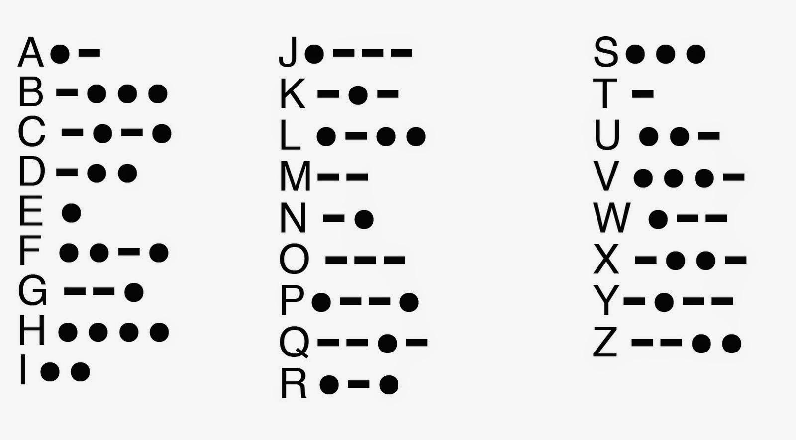 Materi Morse Pramuka Penegak