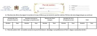 نموذج خطة الدعم بالفرنسية لمستويات الابتدائي-Plan de soutien