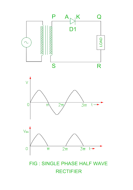 single-phase-half-wave-rectifier.png