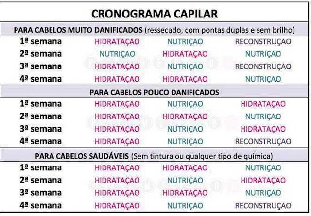 Cronograma capilar para cabelos normais e quimicados