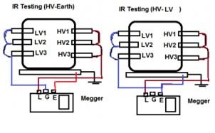 Power engineering insulation resistance for Motor winding resistance measurement