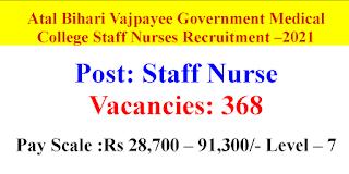 Staff Nurse govt Jobs in Atal Bihari Vajpayee Government Medical College