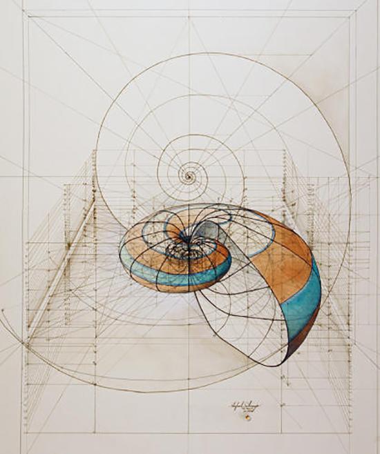 model deret fibonacci