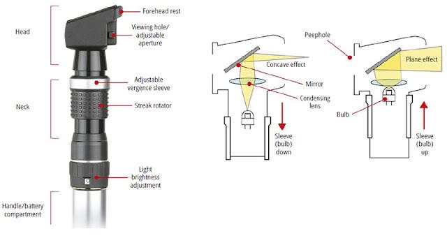 retinoscope