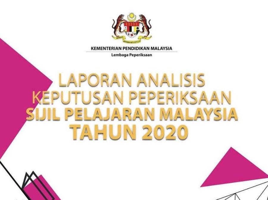 analisis spm 2020