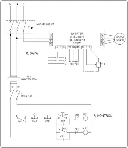 Blog Teknik  U0026 Vokasi  Pengaturan Kecepatan Motor Induksi Dengan Inverter Vfd Atau Vsd