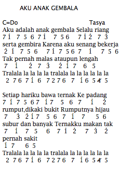Lagu Anak Anak Beserta Not Angka : beserta, angka, Belajar, Angka, Tasya, Gembala, Tempat, Lirik