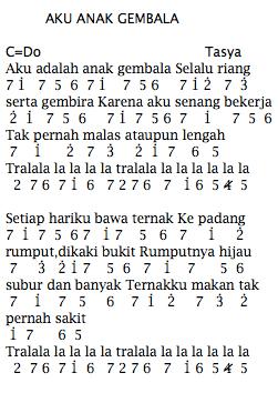 Lagu Anak Anak Not Angka : angka, Belajar, Angka, Tasya, Gembala, Tempat, Lirik