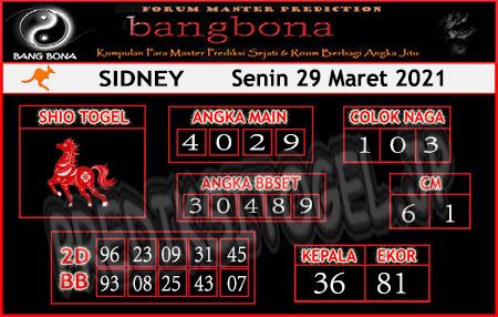 Prediksi Bangbona Sydney Senin 29 Maret 2021