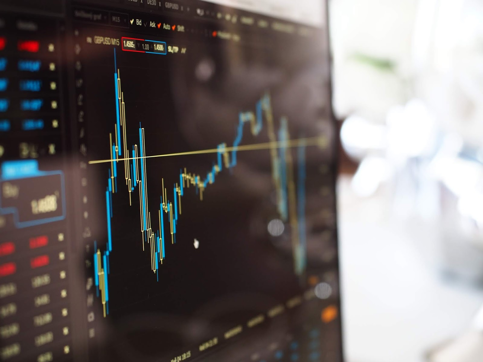 Форекс прогноз основных валютных пар на 10 апреля