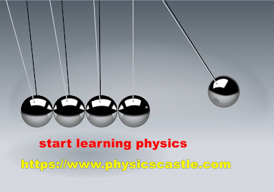 When do you start learning physics?