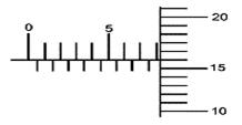 Pembahasan soal mikrometer sekrup