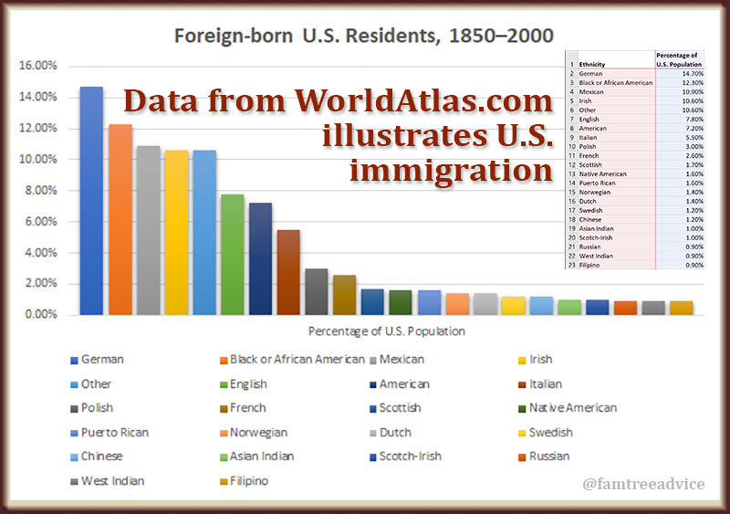 Statistics paint a picture of nationalities fleeing oppression.