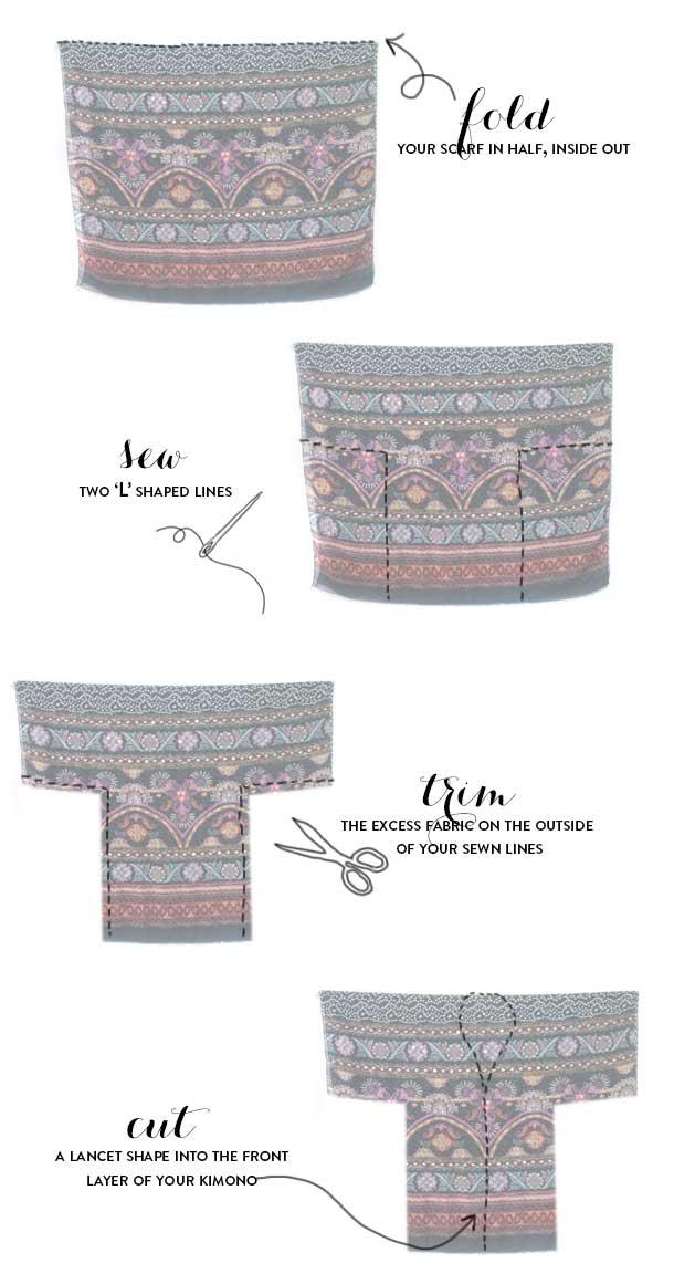 kimono,flecos, kimonos, bricomoda, labores, costura, patrón, refashion