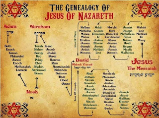 An Eternal Family Tree