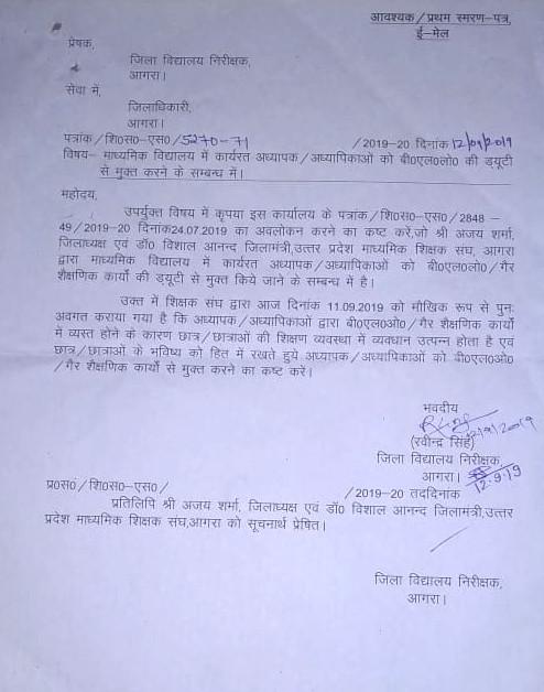 माध्यमिक शिक्षकों को बीएलओ ड्यूटी से मुक्ति हेतु संघ के दवाब में dios ने dm को लिखा पत्र,ये है power of madhyamik shiksha sangh