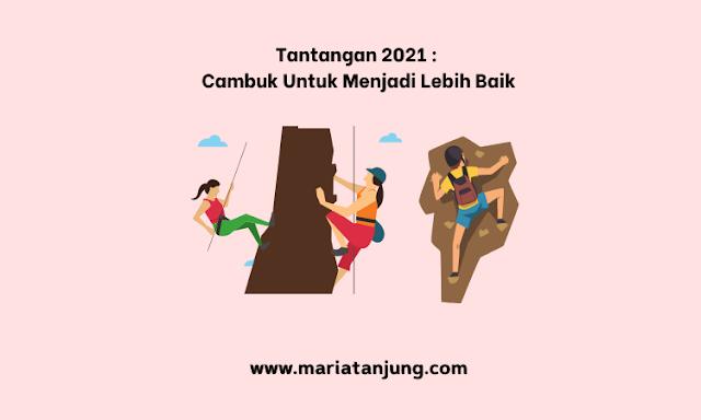 Tantangan tahun 2021