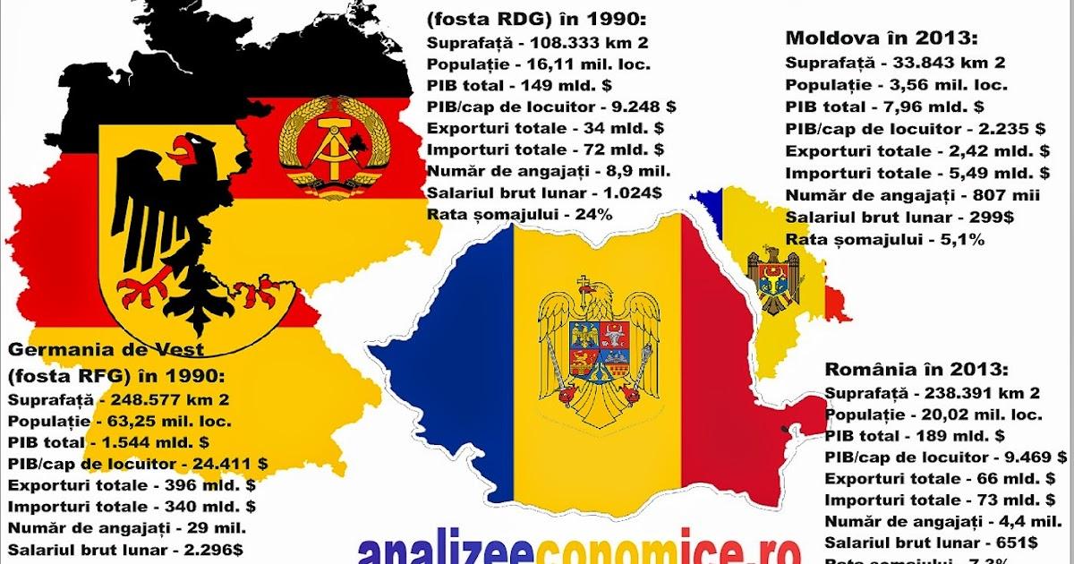 Reunificarea Romaniei și A Germaniei Comparație Economică