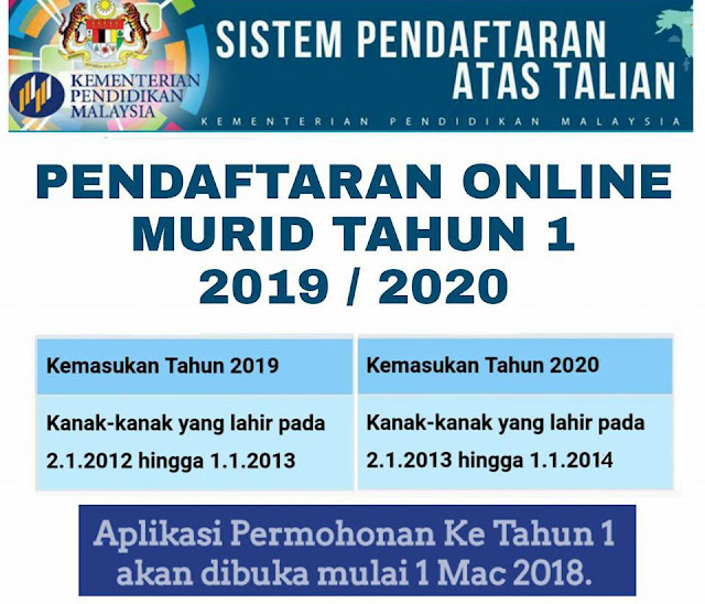 Trend Pendaftaran Unnes 2019 2020