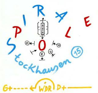Karlheinz Stockhausen, Spiral / Pole