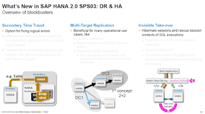 SAP HANA Tutorial and Material, SAP HANA Certification, SAP HANA Guides, SAP HANA Study Material