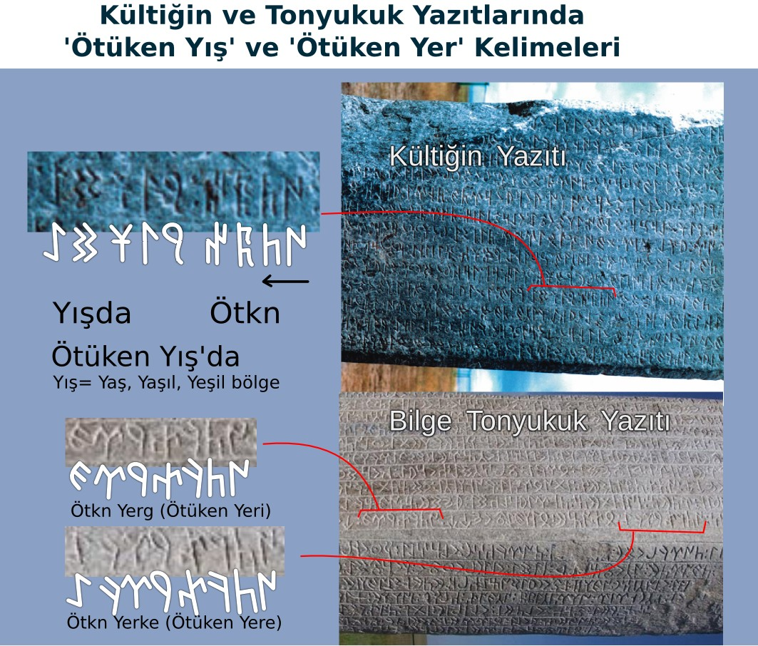 Orhun Yazıtları - Kültiğin Yazıtı ve Bilge Tonyukuk yazıtı nda Ötüken kelimesi