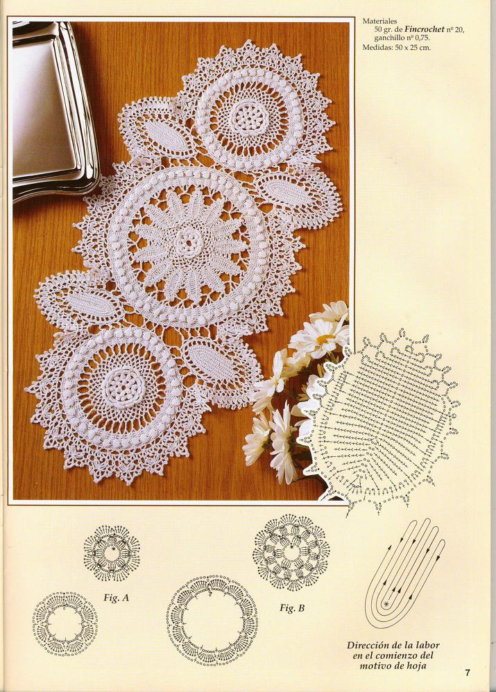 Crochet Yarn Store : Delicate table Centerpiece Crochet Yarn Store Crochet patterns free