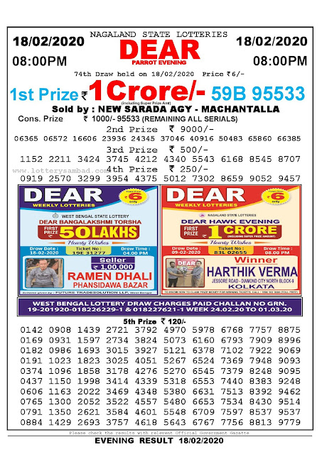 Lottery Sambad 18.02.2020 Nagaland Lottery Result 8 PM