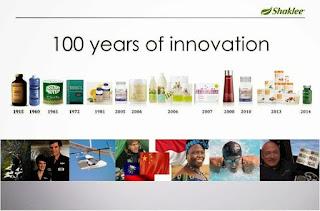 inovasi shaklee; shaklee dah berapa tahun dipasaran