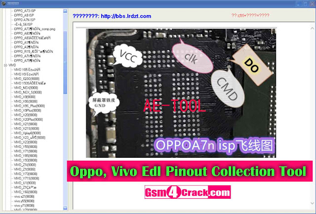 Download Oppo vivo EDL pinout Collection Tool