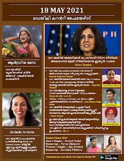 Daily Malayalam Current Affairs 18 May 2021
