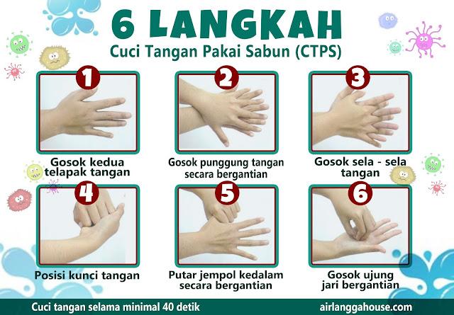 6 Langkah Cuci Tangan Pakai Sabun