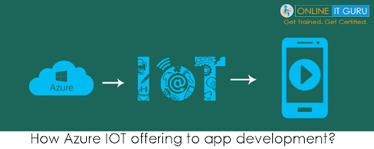How Azure IoT offering to app development?