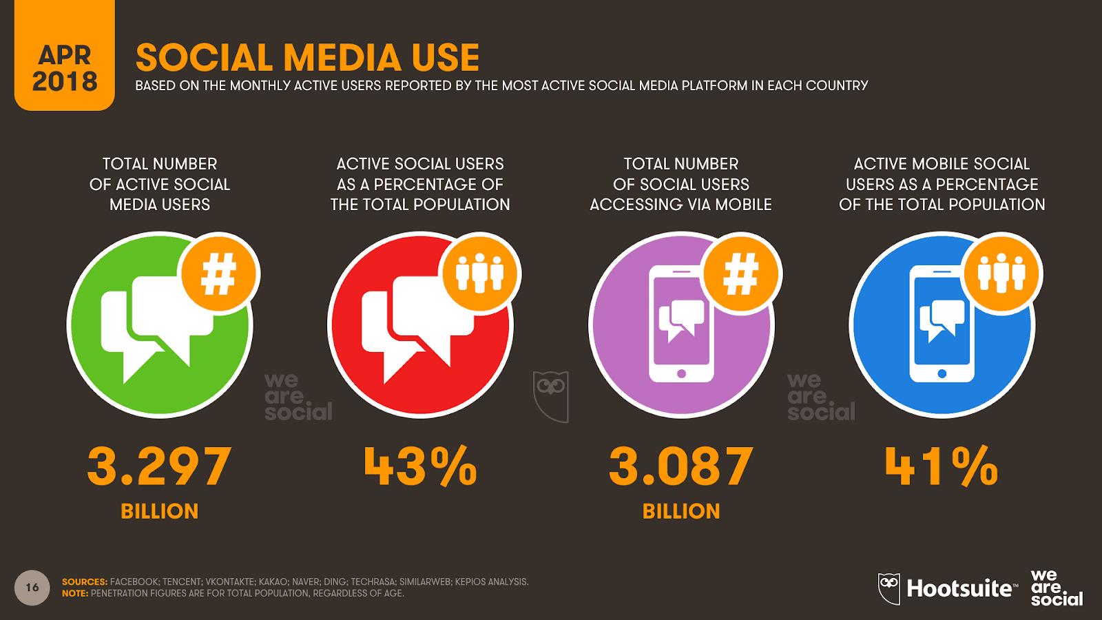 No sign of anti-social behavior - infographic