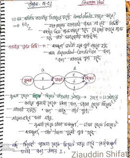 উদ্ভাস ক্লাসের নোট (বিন্যাস ও সমাবেশ) M-01 | Udvash Class Note Pdf