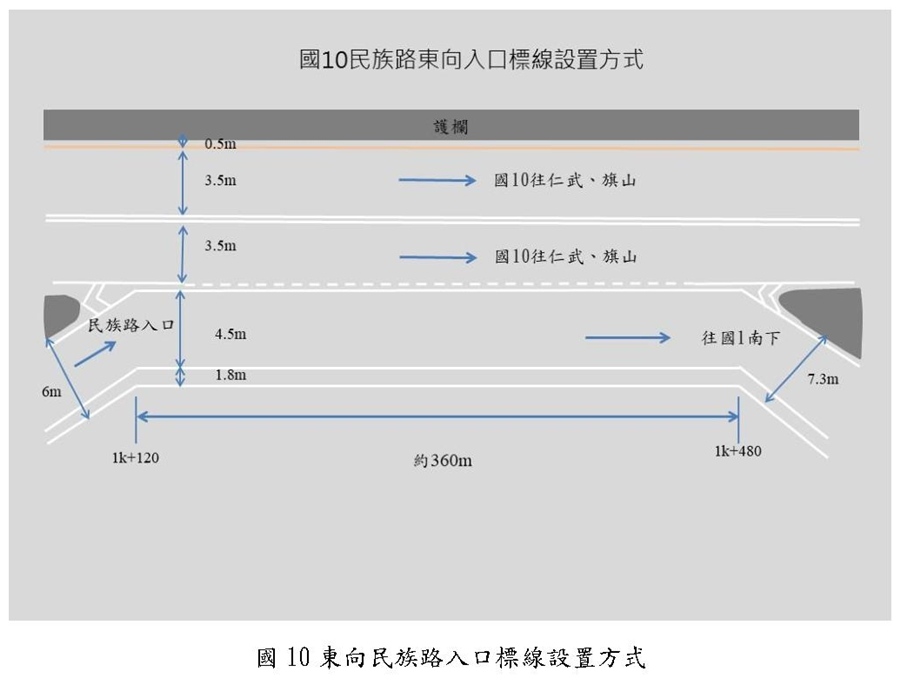 110年1月31日高雄國道10號民族匝道開放限制