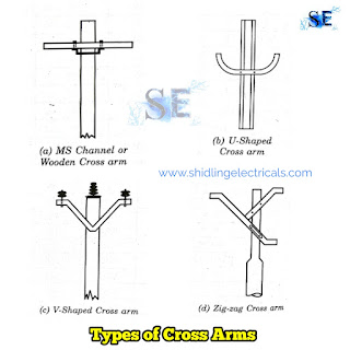types of cross arms