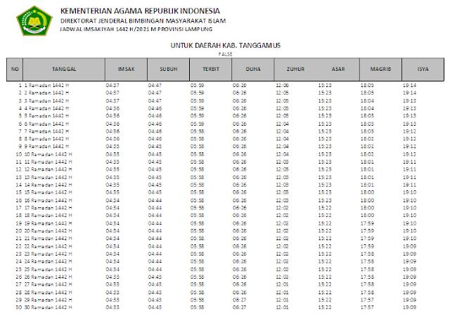 Jadwal Imsakiyah Ramadhan 1442 H Kabupaten Tanggamus, Provinsi Lampung