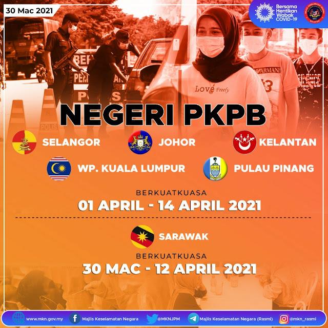 pkpb april 2021