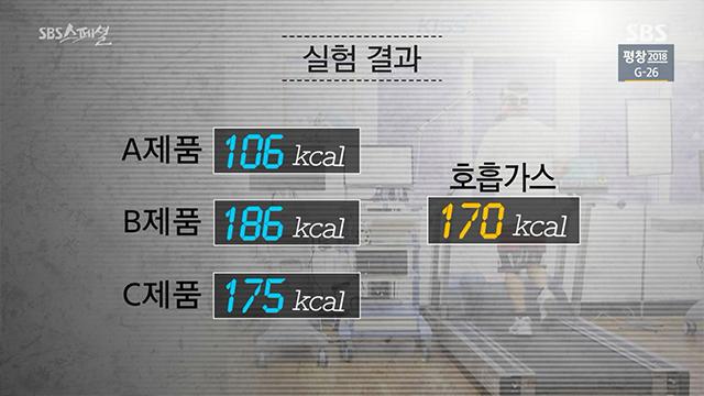 20.jpg 펌) 3주 동안 평소 하루 섭취량의 두 배인 5,000kcal를 매일 섭취하면 어떻게 될까? (SBS 스페셜)