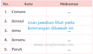 Makna kata-kata berikut www.simplenews.me