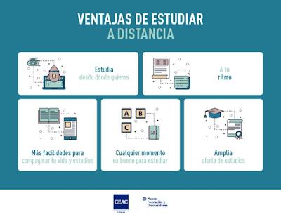 CEAC Cursos Online y las ventajas de estudiar desde casa
