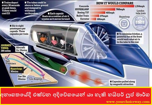 අනාගතයේදී එක්වන අදිවේගයෙන් යා හැකි හයිපර් ලූප් මාර්ග ( Hyperloop ) - Your Choice Way
