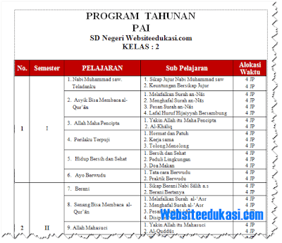 Prota PAI Kelas 2 SD/MI Kurikulum 2013 Revisi 2018