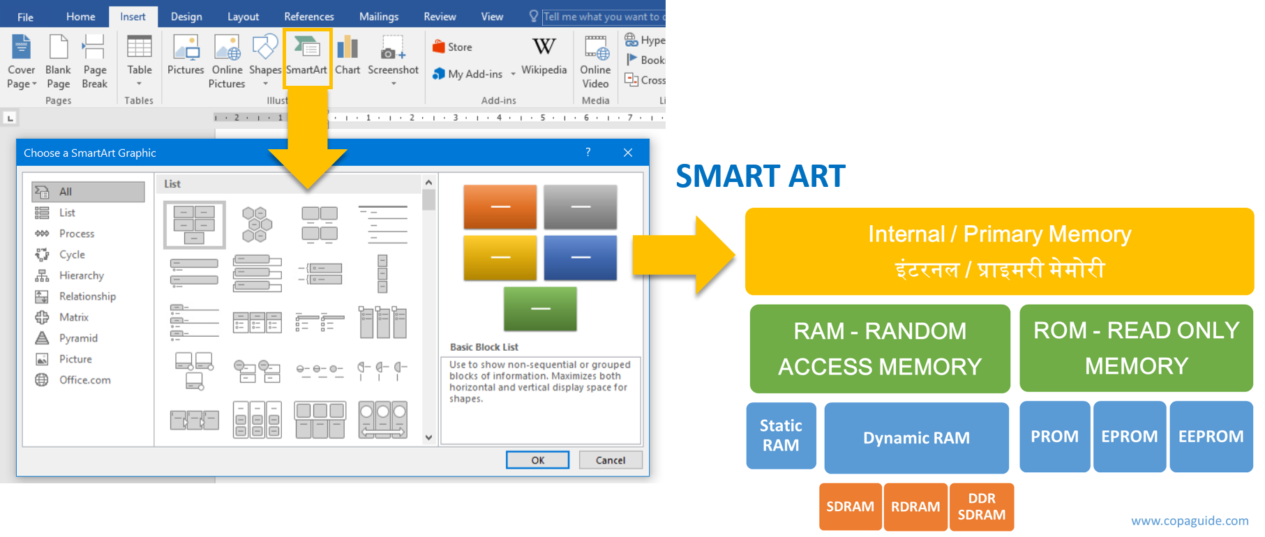 Using Smart Art in MS-Word Hindi Notes