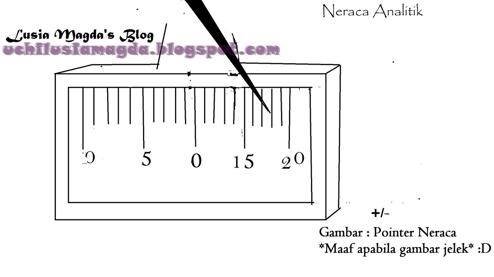 Chemical analyst penimbangan neraca pada gambar disamping pointer berhenti di sebelah kiri titik 95 untuk itu diperlukan mata yang jeli untuk menentukan l pada neraca ccuart Images